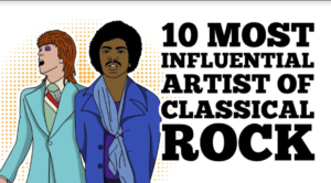 10 Most Influential Artists of Classic Rock